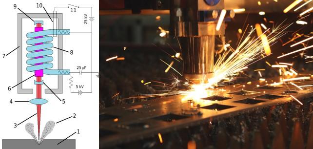 AR Filtrazioni taglio laser filtrazione inquinanti derivanti da taglio laser
