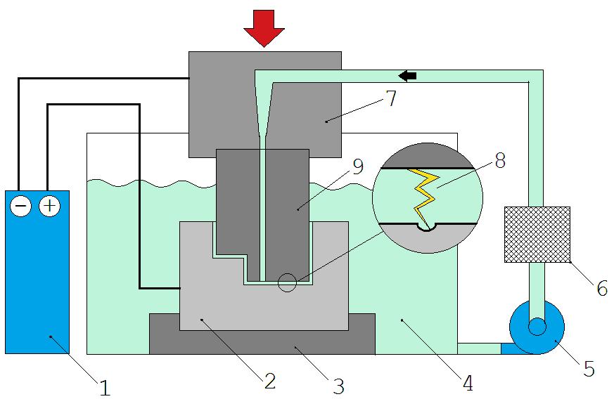 AR Filtrazioni Filtrazione nebbie oleose | Elettroerosione