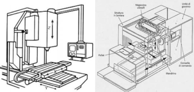 AR Filtrazioni Filtrazione nebbie oleose | Centri di lavoro CNC