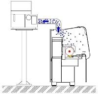AR Filtrazioni Filtrazione nebbie oleose | CIRCULAR BLADE SAWS